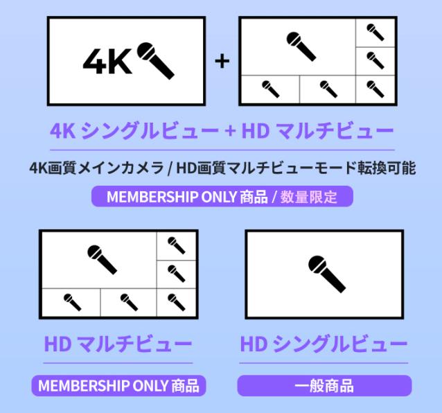 BTS,オンラインコンサート,チケット,購入方法